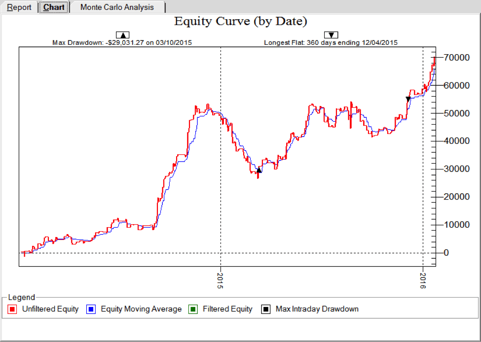 Forex_equitycurve_2015